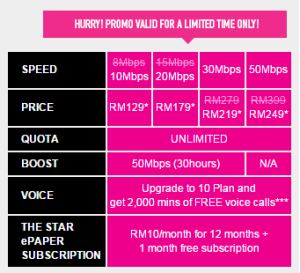 TIme fibre home promotion