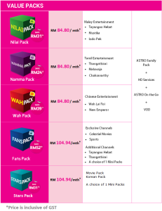 astro iptv value pack